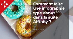 Read more about the article Comment faire une infographie type donut %  dans la suite Affinity ?